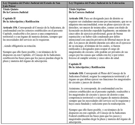 cdigo civil df 2016 pdf codigo civil distrito federal 2016 pdf codigo penal del