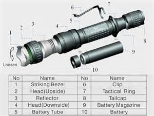 solar garden lights india buy flashlight parts and spares in india at lightorati