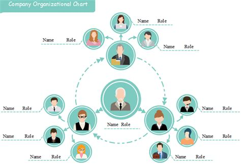 Free Org Chart Template Must Have Ones For Your Work Org Charting Startup Organizational Chart Template