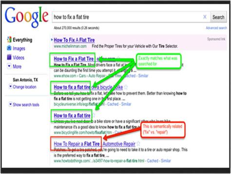 Tagged Email Search Spam Tagging Identifying Email Spam Tags Tag Spam Basics