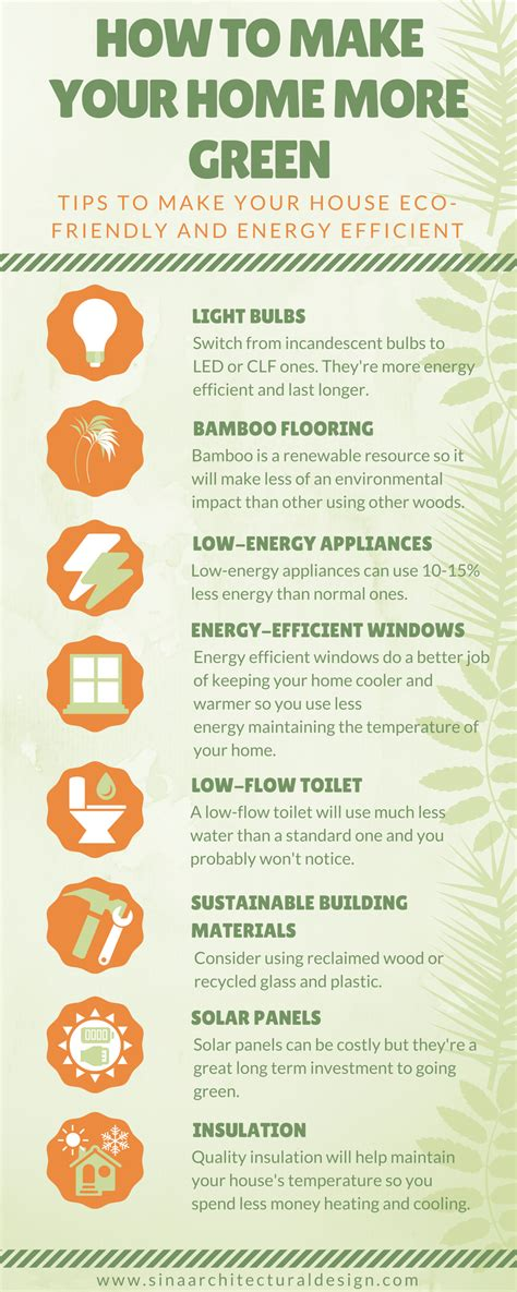 how to make your house green how to make your custom home more green sina