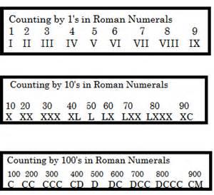 how do you write 4 in numerals boxfirepress