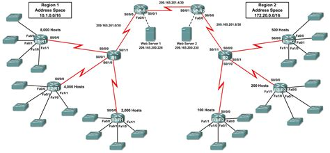 cisco packet tracer tutorial subnetting vlsm free ccna lab