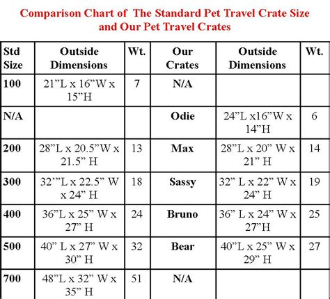 crate size chart vari kennel dimensions crafts