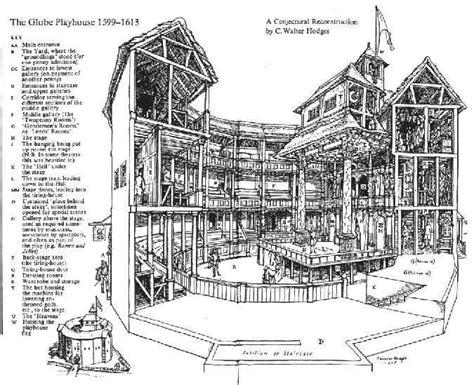 globe theatre diagram cutaway view of the original globe theatre macbeth
