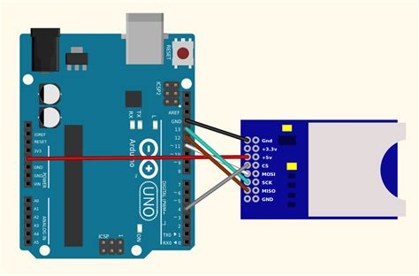 Sd Card For Arduino access with arduino arduino project hub