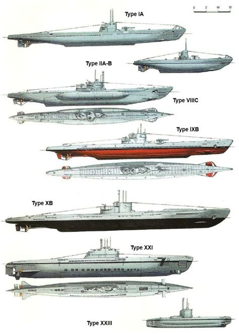 german u boat zello inspiration visual research for voyage to obliteration