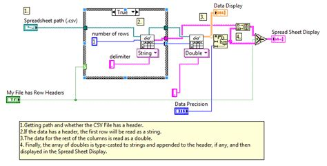file format converter labview read data from spreadsheet csv and display in labview