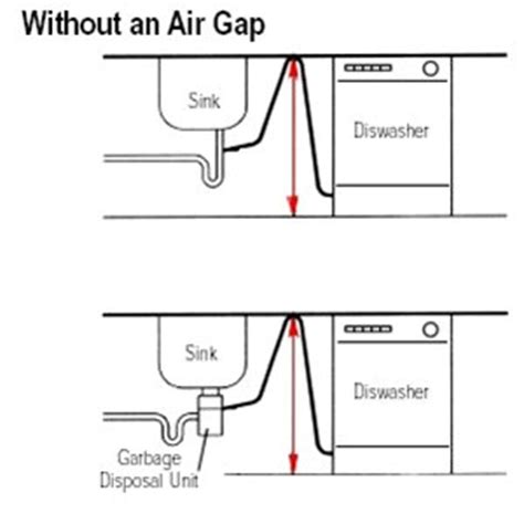 solved kitchenaid dishwasher fill up with water after use