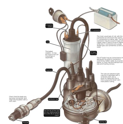 how a car ignition system works inspecting the ignition system une voiture