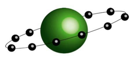 Nagaoka Saturnian Model