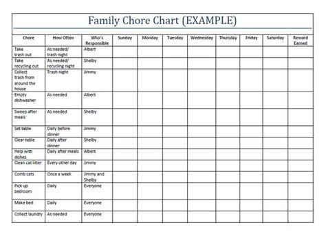 best 25 chore chart template ideas on pinterest free