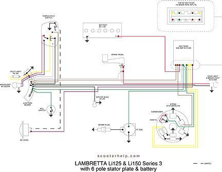 wiring diagram lambretta wiring diagram and schematics