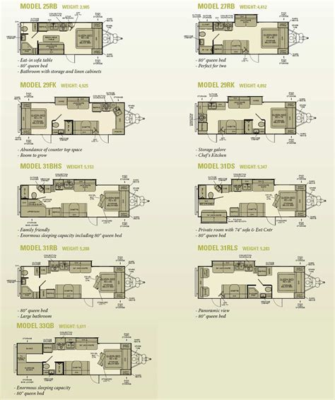 Evergreen Travel Trailer Floor Plans | evergreen ever lite travel trailer floorplans large picture