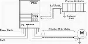 variable frequency drive wiring variable free engine