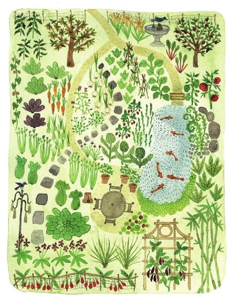 Vegetable Garden Layouts 25 Best Ideas About Vegetable Garden Layouts On Pinterest Garden Layouts Flower Garden