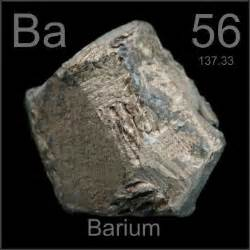 Barium Protons Neutrons Electrons The Periodic Table Element Page Template
