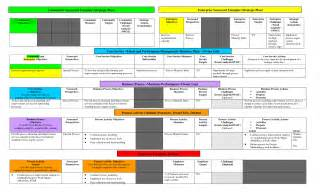 strategic business planning template personal strategic plan template images