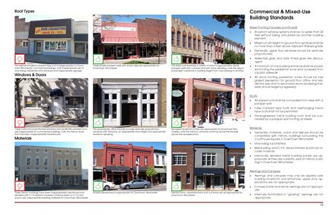 downtown design guidelines knoxville downtown winchester design guidelines smith gee studio