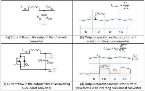capacitor output current laying out an inverting buck boost converter for success power house blogs ti e2e community