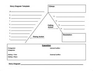 plot diagram template blank plot diagram pdf blank rock cycle diagram elsavadorla