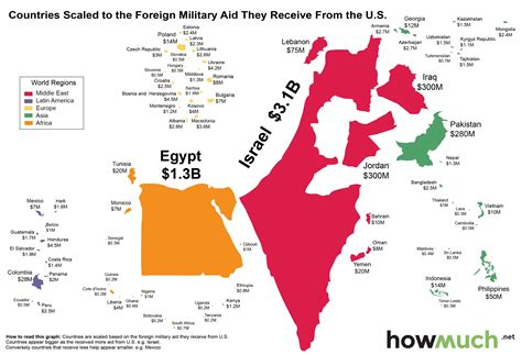 map us foreign aid by country 2016 countries scaled to the foreign aid they receive