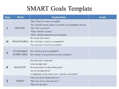 smart goals template smart goals worksheet template smart