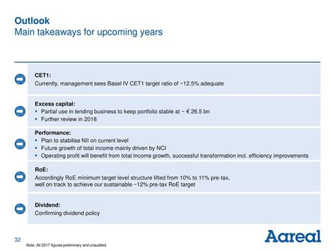 areal bank aareal bank ag 2017 q4 results earnings call slides