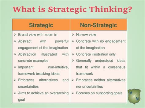 Strategic Mindset Thinking Strategic Plan Images Search