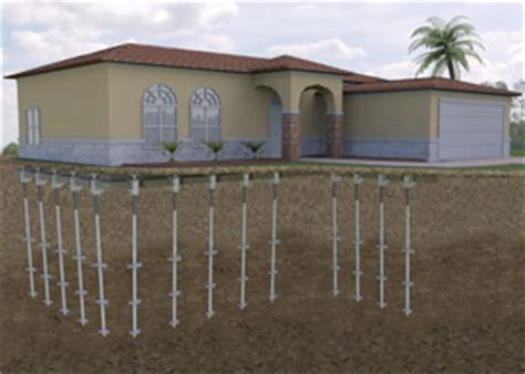different types of house foundations fixing foundation sinking settlement in jacksonville