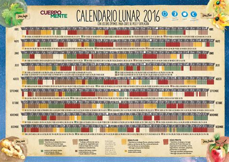 calendario agricola maya 2016 calendario lunar de corte de pelo y depilaci 243 n