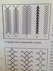 layout meaning in tagalog kalinga tattoo design kalinga pinterest tattoo