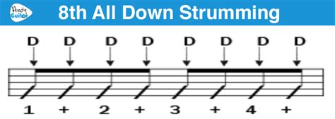 strumming pattern up down hotel california the eagles andy guitar