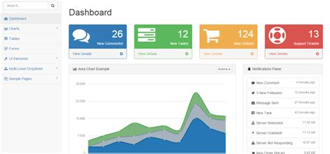 jquery dashboard template 27 free dashboard templates creative tim s