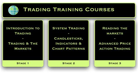 trading forex online tutorial forex index how to start currency trading
