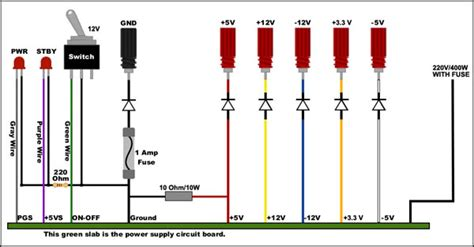 test alimentatore pc conversie atx power supply naar een lab voeding forum