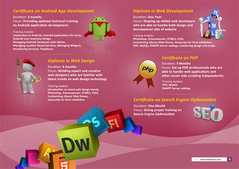 design graphic design courses web courses online online writing service