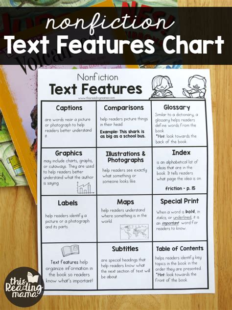 prose the of nonfiction books nonfiction text features chart this reading