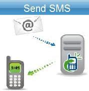 free mobile sms send send free sms learn how to send free sms throught your pc