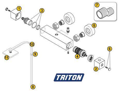 Triton Sema Shower by Triton Senata Triton Dove Bar Mixer Shower With Diverter