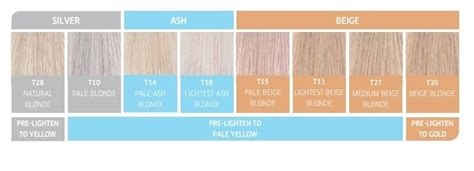 1000 ideas about wella hair color chart on hair color charts haircuts and 1000 ideas about wella toner chart on wella toner redken color formulas and hair toner