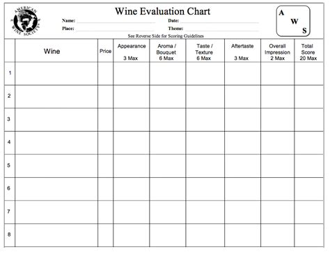 Wine Tasting Sheet Template by S Of Wine Wine Competitions And Awards Matter