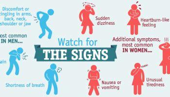 attack signs symptoms caregiving services