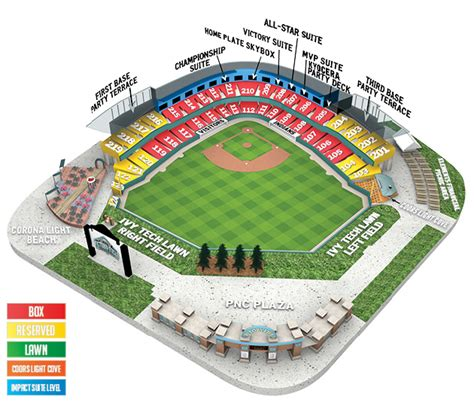 greensboro grasshoppers seating chart durham bulls vs indianapolis indians pines baseball