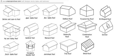 types of homes styles architecture naj haus