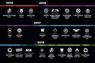 Marvel Release Timeline Infographic New Between Now And 2020