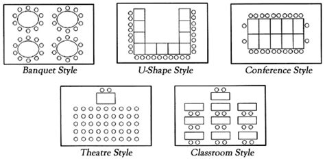 seminar seating layout haworth inn conference center seating styles pinterest