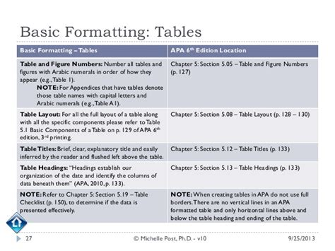 apa table format 6th edition apa 6th ed tutorial v10