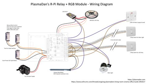 raspberry pi  led controller plasmadan