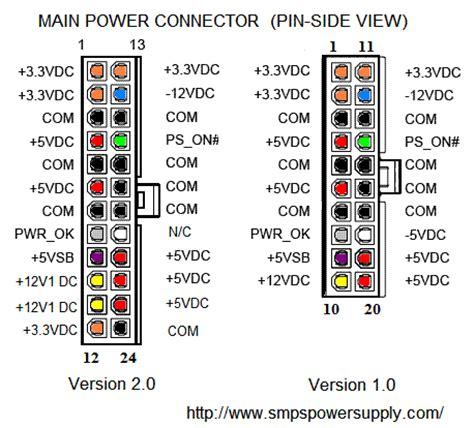 motherboard power supply diagram i an hp a1140n pavilion desktop the weekend i
